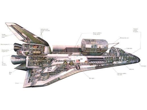 534701main_shuttle_cutaway_516-387.jpg