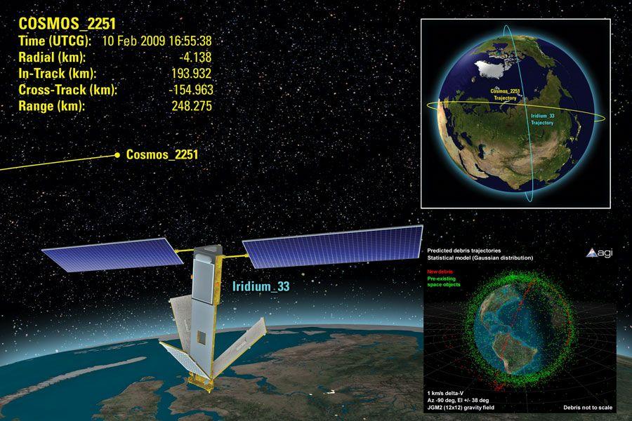 collidingsatellites_agi.jpg
