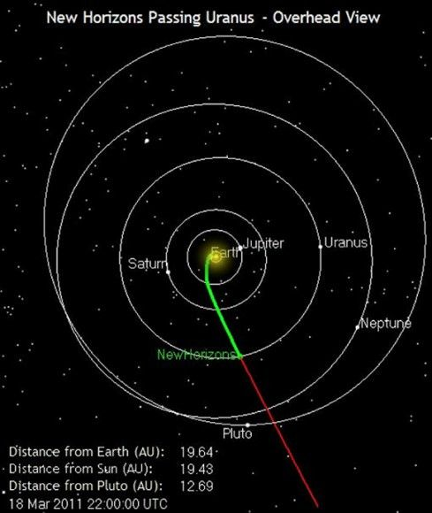 new-horizons-489x580.jpg