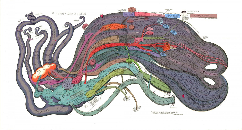 the-history-of-science-fiction-v1_50290b0a1fcd6_w1500.jpg