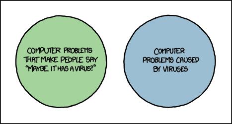 virus_venn_diagram.png