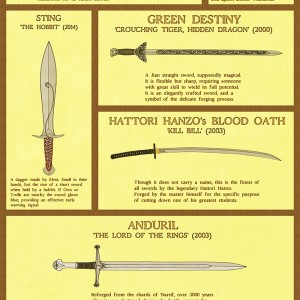Fictional Swords