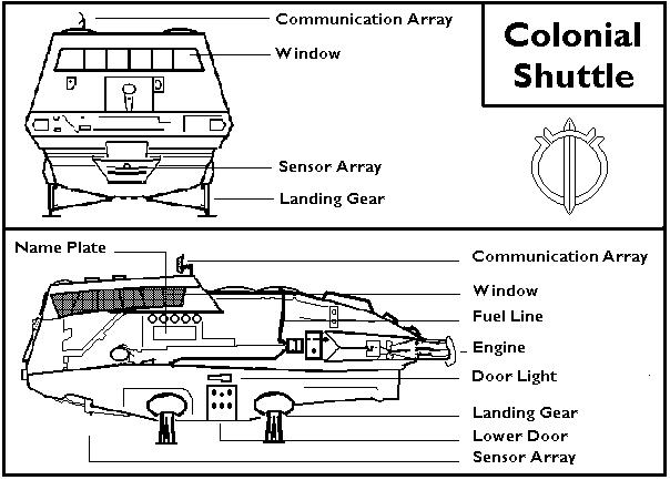 Battlestar Galactica Shuttle Schematics - Wiring Diagram For Light on death star schematics, bsg 75 schematics, starship deck plans and schematics, andromeda ascendant schematics, electrostatic levitation schematics, colonial viper schematics, star wars schematics, babylon 5 schematics, battlestar pegasus schematics, spaceship schematics,