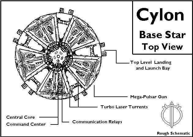 Schematics Cylon Basestar Alien Soup