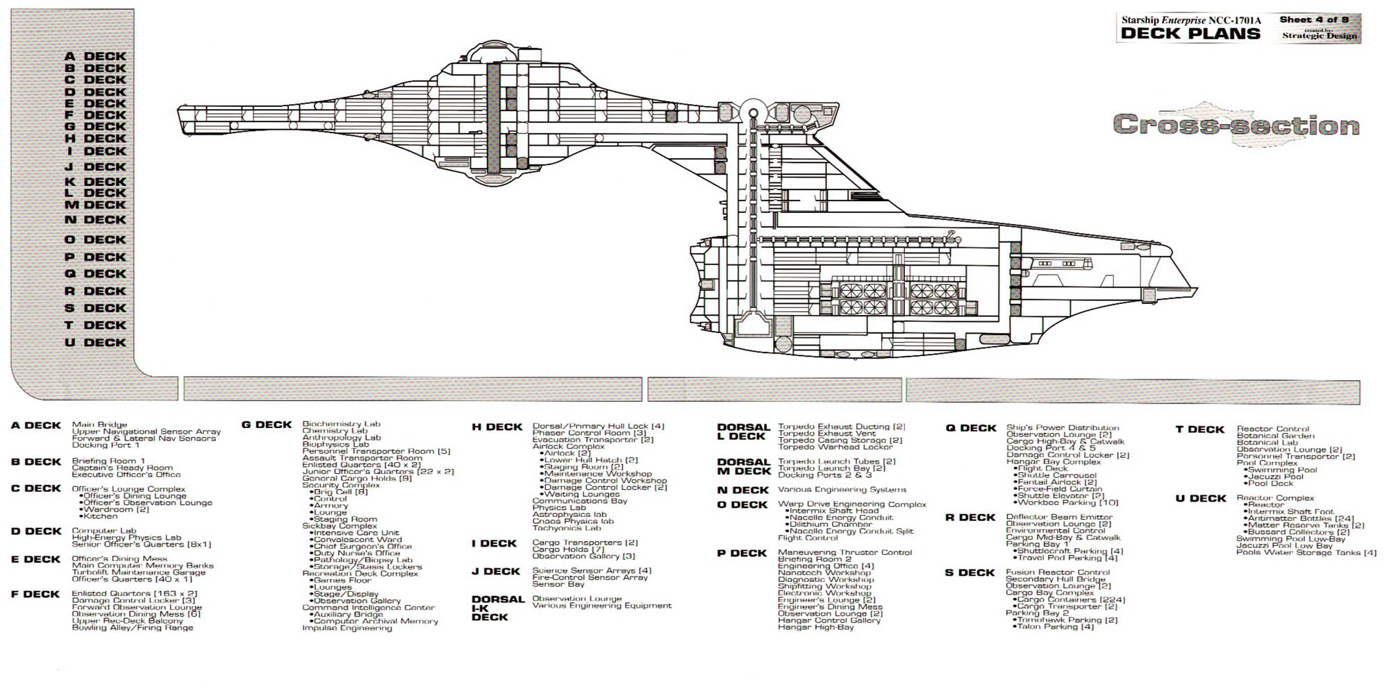 StarTrek Ship Schematics & Blueprints | Alien Soup on